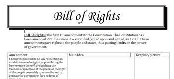 Bill of Rights-Main Idea, Skit, Graphics