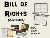Bill of Rights (visually engaging & interactive) PPT slide