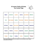 Bingo-Attitudes, Learner Profile, Key Concepts