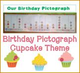 Birthday Pictograph Bulletin Board