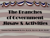 Branches of Government Activity packet - Common Core Aligned