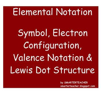 CHEMISTRY - SMART Notebook - Element Notation, Orbital Dia