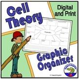 Organelles Graphic Organizer