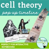 Cell Theory Pop-Up Timeline {interactive notebooks}