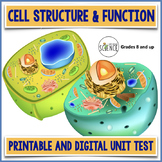 Cell Structure and Function and Membrane Transport  Unit Test