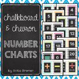Chalkboard and Chevron Number Charts