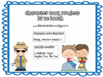 Character Book Project