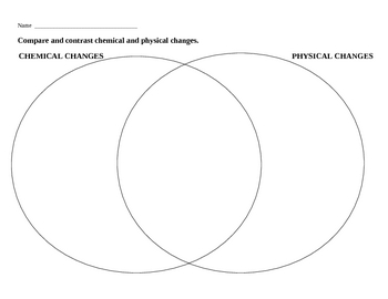 Chemical vs Physical Change Venn Diagram
