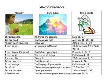 Christian Motivational Chart for students