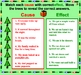 Christmas Cause and Effect Smartboard Language Arts Lesson