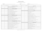 Classroom & Student Observation Checklist 1 - Teacher or A