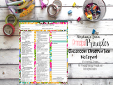 Classroom Observation Checklist Notepad 8.5x11 (BLISS)