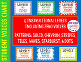 Classroom Student Voice Level Display Posters: Polka Dot Pattern