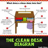 Clean Desk Diagram: Mini lesson + printables for teaching