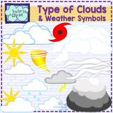 Cloud classification and weather symbols clipart