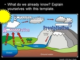 Water Cycle and Clouds Lesson