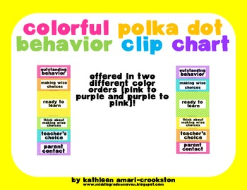 Colorful, Polka Dot Behavior Clip Chart
