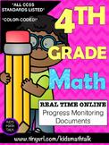 {Common Core} 4th grade Math Progress Monitoring Documents