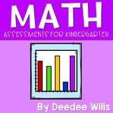 Common Core Assessment Pack for Kindergarten- Math