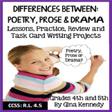 Common Core: Differences of Prose, Poem & Drama Lessons, T