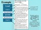 Common Core Expository News Writing Tutorial & Activities