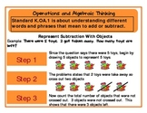 Common Core Flowcharts Grade K:  Operations and Algebraic
