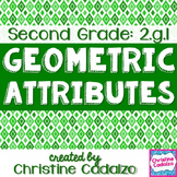 Common Core Geometry Lesson Plan Unit- 2.G.A.1
