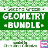 Common Core Geometry Lesson Plan Unit- Second Grade