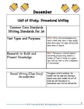 Common Core Informative/Explanatory Writing- 1st Grade How