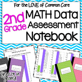 Common Core Math Data Notebook {2nd Grade}