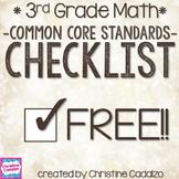 Common Core Math Standards Editable Checklist- 3rd Grade