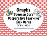 Common Core Math Task Cards - Graphs CCSS 3.MD.3