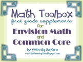Common Core Math Toolbox