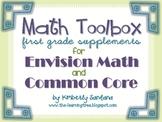 Common Core Math Toolbox
