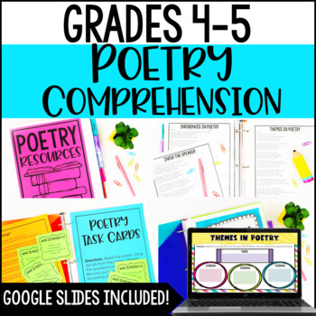 Common Core Poetry Unit {Comprehending and Analyzing Poems}