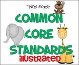 Common Core Standards Posters - 3rd Grade - ELA & MATH (HA