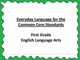 Common Core Standards Checklist Posters Easy to Understand