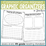 Common Core Standards Graphic Organizers for Reading: 4th