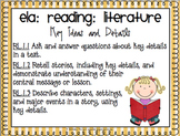 Common Core Standards/Posters for First Grade - ELA & MATH