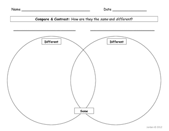 Compare & Contrast (Venn Diagrams)