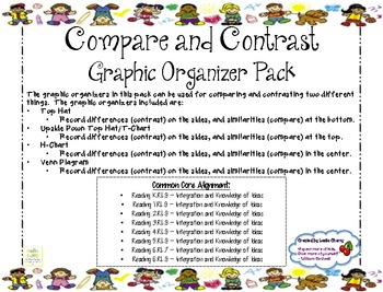 Compare and Contrast Graphic Organizers Pack - Common Core