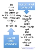 Compare and Contrast Words - Handout