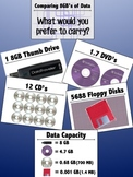 Comparing Amounts and Types of Data Storage (Computer Lab