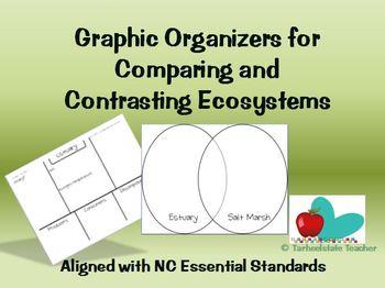Comparing Ecosystems Graphic Organizers