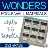 Complete Wonders Focus Wall Materials {2nd Grade}
