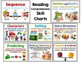 Reading Comprehension Skill Charts