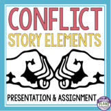 CONFLICT: Presentation with Activities & Graphic Organizer