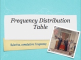 Constructing Frequency Distribution Table and Ogive