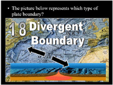 Continental Drift, Plate Tectonics, Earth Core, Plate Boundaries