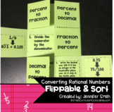 Converting Fractions, Decimals and Percents Flippable (Foldable)